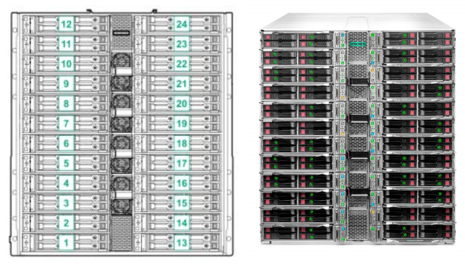 Front View with server bay numbering