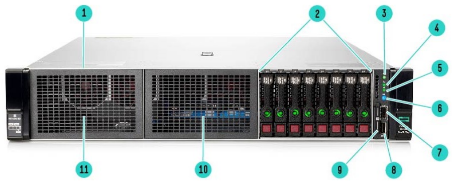 HPE ProLiant DL385 Gen10 Plus 8 SFF Server- Front View