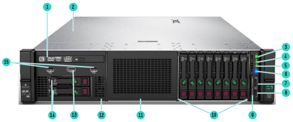 HPE ProLiant DL560 Gen10 Server - Front View